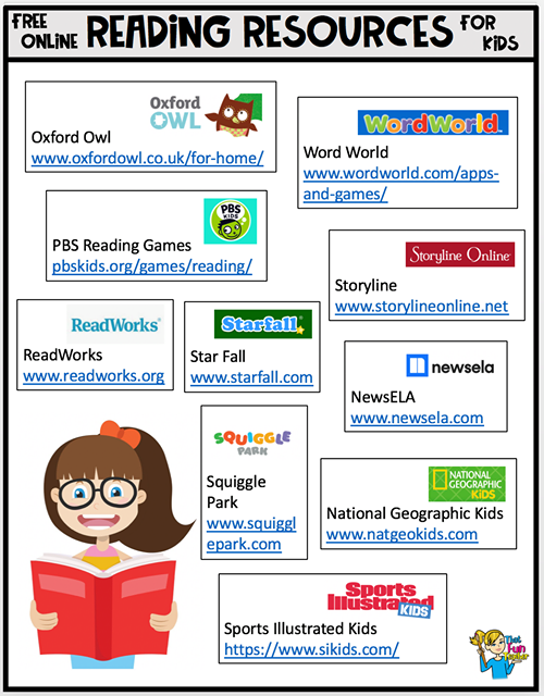 Online Reading Resources