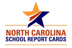 NC Report Cards Released with District Data